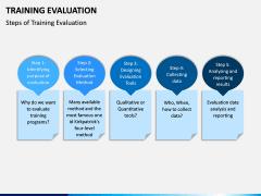 Training Evaluation PPT Slide 5