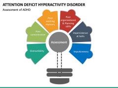 ADHD PPT Slide 25