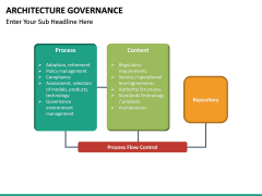Architecture Governance PPT slide 24