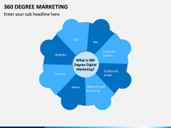 360 Degree Marketing PPT Slide 12
