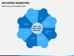 360 Degree Marketing PPT Slide 12