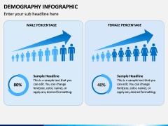 Demography Infographic PPT Slide 2
