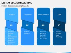System Decommissioning PPT Slide 5
