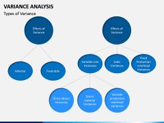 Variance Analysis PPT Slide 10