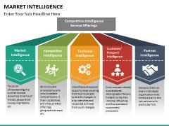 Market intelligence PPT slide 32