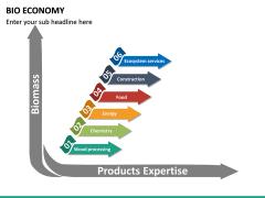 Bio Economy PPT Slide 36