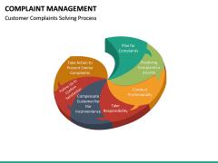 Complaint Management PPT slide 14