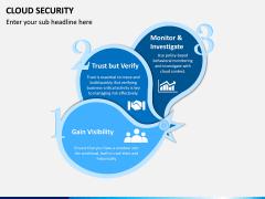 Cloud Security PPT Slide 3