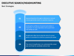 Executive Search (Headhunting) PPT Slide 3