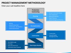 Project Management Methodology PPT Slide 9