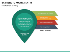 Barriers to Market Entry PPT Slide 18
