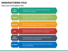 Manufacturing Cycle PPT Slide 28