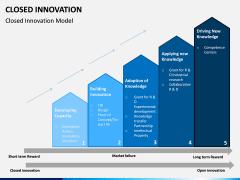 Closed Innovation PPT slide 5