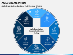 Agile Organization PPT Slide 4