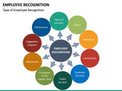 Employee Recognition PPT Slide 17