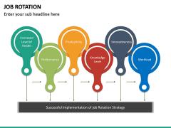 Job Rotation PPT Slide 29