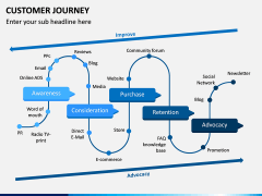 Customer Journey PPT Slide 10