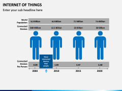 Internet of Things (IOT) PPT Slide 12