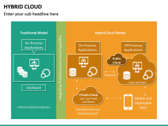 Hybrid Cloud PPT Slide 19