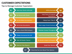 Customer Expectations PPT Slide 43