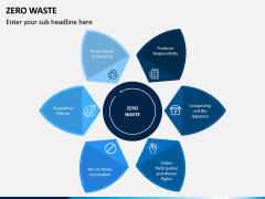 Zero Waste PPT Slide 1