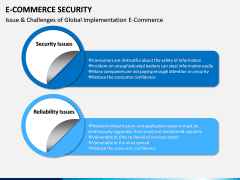 E-commerce Security PPT Slide 9
