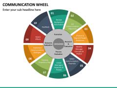 Communication Wheel PPT Slide 15
