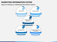 Marketing Information System PPT Slide 10