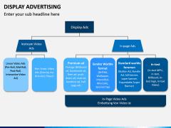 Display Advertising PPT Slide 5