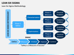 Lean Six Sigma PPT Slide 5