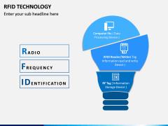 RFID Technology PPT Slide 1