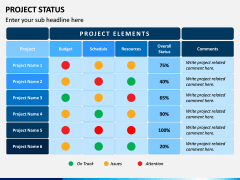 Project Status PPT Slide 9