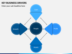 Key Business Drivers PPT Slide 8