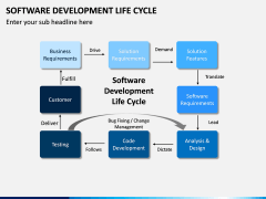 Software Development Lifecycle PPT Slide 9