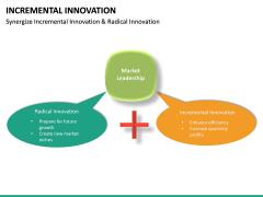 Incremental Innovation PPT Slide 19