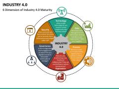 Industry 4.0 PPT Slide 25