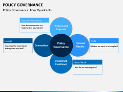 Policy Governance PPT Slide 2