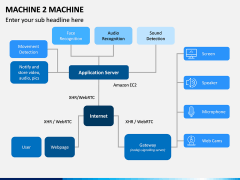 Machine to Machine (M2M) PPT Slide 11