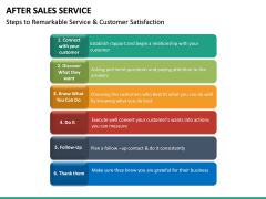 After Sales Service PPT slide 28