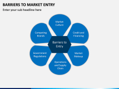 Barriers to Market Entry PPT Slide 2