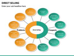Direct Selling PPT Slide 23