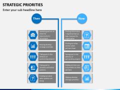 Strategic Priorities PPT Slide 11