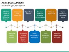 Agile Development PPT Slide 33