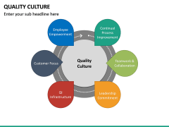 Quality Culture PPT Slide 16