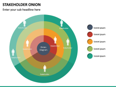 Stakeholder Onion PPT Slide 10