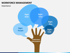 Workforce Management PPT Slide 5