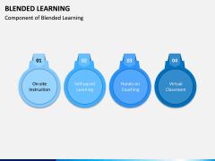 Blended Learning PPT Slide 3