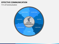 Effective Communication PPT slide 1