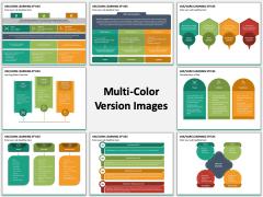 VAK Learning Styles MC Combined