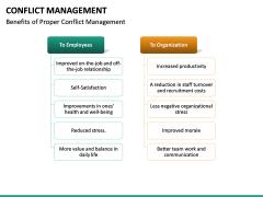 Conflict Management PPT Slide 36